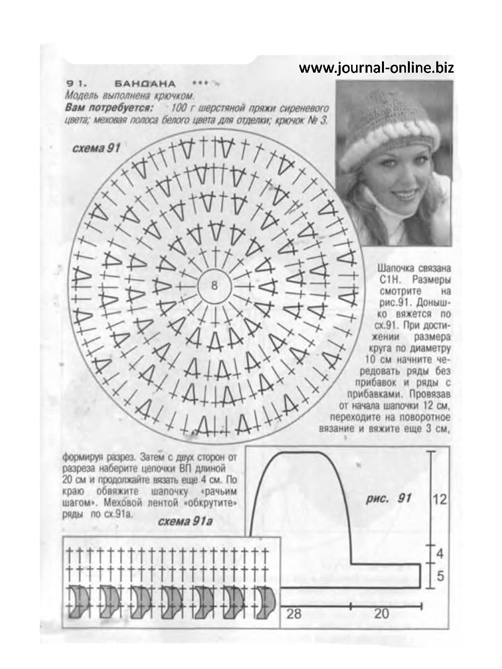 Схема вязания шапки крючком 4 фотография